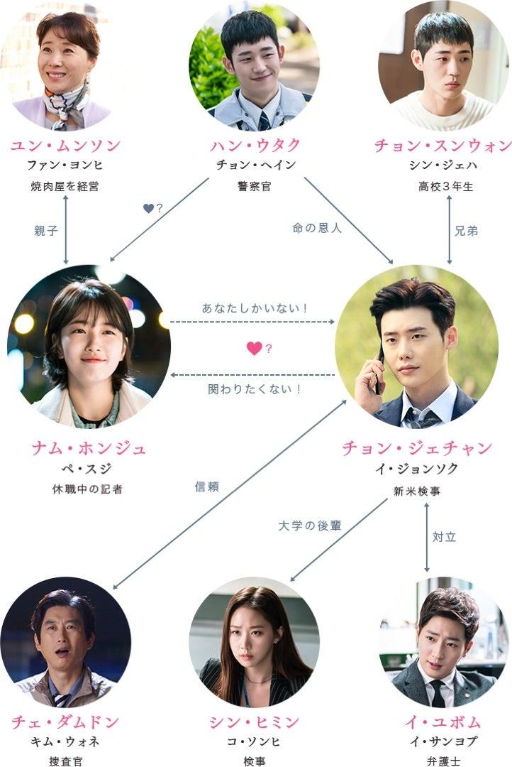 今視聴中のドラマ あなたが眠っている間に Haruのブログ