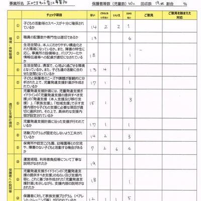おひさまキッズ青江事業所の記事に添付されている画像
