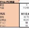 3/8 【CAD×円】両建編 <新規>売400ドルの画像