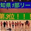 【TOPフットサル】2019年度選手募集中!!!の画像