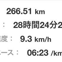 2月の走行距離の記事に添付されている画像