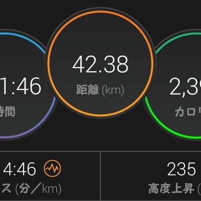 鳥取マラソン2019振り返り最後の記事に添付されている画像