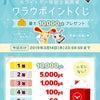 今日だけの最大1000円当たる!必ずポイントGET!の画像