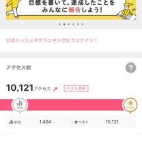 コストコ惣菜とパンダパンの記事に添付されている画像