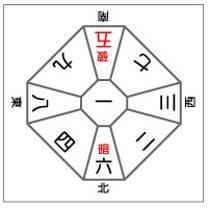 ■3月16日(土)の日盤五黄殺・暗剣殺・日破殺方位の記事に添付されている画像