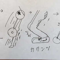 またまた脚トレの洗礼と絶好調な食事の記事に添付されている画像