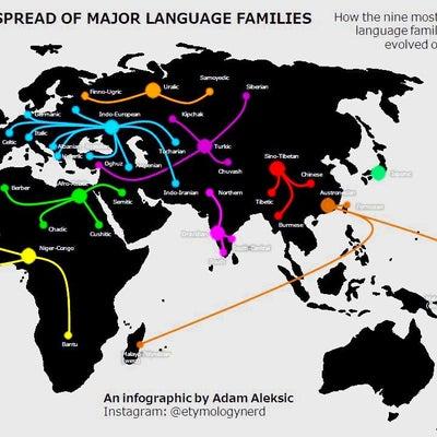 日本語は孤立していて、しかも発音方法が英語と正反対?の記事に添付されている画像