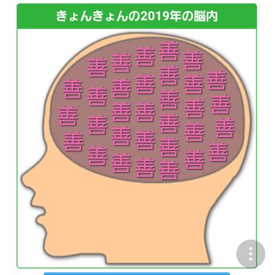 脳内メーカーの記事に添付されている画像
