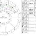 #占星術講座の画像