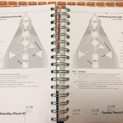 今日はどんな日?ヒューマンデザイン&マイダンジョン的日めくり❤️の記事に添付されている画像