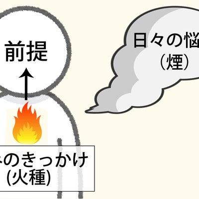 【保存版】火種と煙。そして前提とは。の記事に添付されている画像