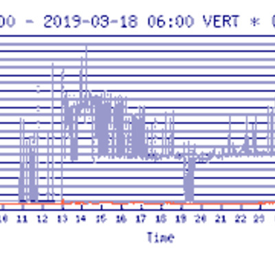 地震メモ  千葉、青森、岩手 震度2,不眠腹痛アレコレの記事に添付されている画像