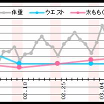[Monthly]2.11→3.11[Report]の記事に添付されている画像