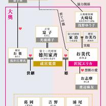 スペシャルドラマ『大奥~最凶の女~』 再放送の記事に添付されている画像