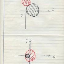 堪らなく楽しい数学 - ゼロで割ることを考える(55)の記事に添付されている画像