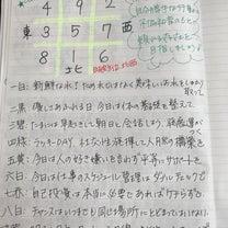 ★おやすみ前のノートから3月20日の九星さん★の記事に添付されている画像