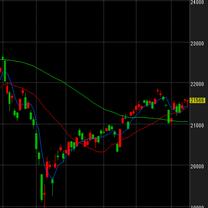東京市場大引け『市況』by日本投資機構株式会社 評判の記事に添付されている画像