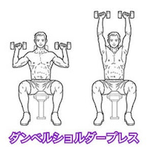 3月19日(火)肩のトレーニングの記事に添付されている画像