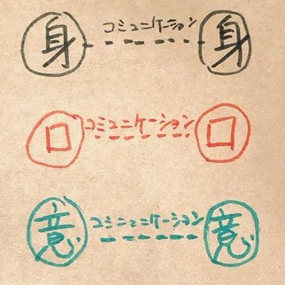 身口意どこで取るコミュニケーションか?の記事に添付されている画像