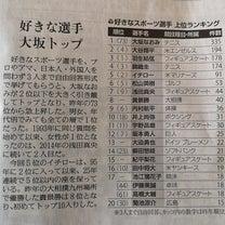 好きな選手 大坂なおみ トップの記事に添付されている画像