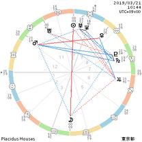 天秤座で満月 バランスをとろうの記事に添付されている画像