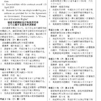 官報 号外 破産者免責情報 2019年2月18~2月22の記事に添付されている画像
