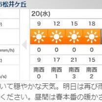 日差しが届いて穏やかな天気で昼間は春本番の暖かさに(3月20日7時25分なう)の記事に添付されている画像