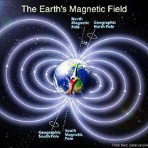 気になる記事:人間は地球の磁場を感じ取ることができるの記事に添付されている画像