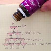 オイルを使う順番は、シャンパンタワーのようにの記事に添付されている画像