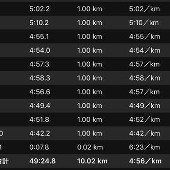 強風PR10km