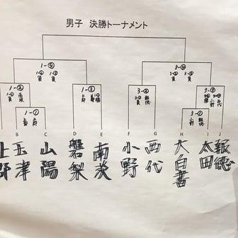 円心旗柔道大会 其の二