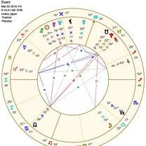 恋愛 人間関係 停滞中のひと必見!!  天秤座満月ターンの記事に添付されている画像