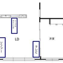 正方形リビングと家具の配置の記事に添付されている画像
