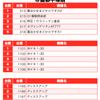 【BURST(バースト)】(茨城県)麗都平塚店 3月22日《速報レポート》の画像