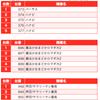 【BURST(バースト)】(徳島県)ミリオン中吉野店 3月22日《速報レポート》の画像