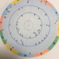 今日3月23日ホロスコープで見る12星座一言の記事に添付されている画像