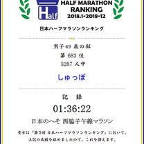 日本ハーフマラソンランキング2018の記事に添付されている画像