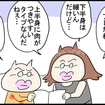 【ダイエット245日目】新たな仲間をご紹介します!(笑)【漫画】の記事に添付されている画像