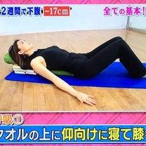 頭の位置と腰痛の関係の記事に添付されている画像