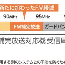 民放連がワイドFM統合の前提で、民放ラジオ縮小要請表明の方針。の記事に添付されている画像