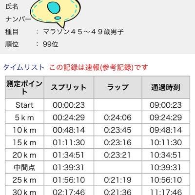 さが桜マラソン【速報】の記事に添付されている画像