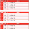 【BURST(バースト)】(兵庫県)ミクちゃんガイアアリーナ店 3月24日《速報レポート》の画像