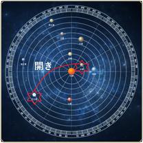 2019/03/25「水性と天王星の開き」ふりかえり星読みの記事に添付されている画像