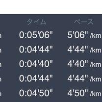 金沢ロードレース2019 その弐の記事に添付されている画像