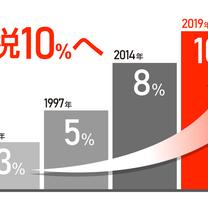 消費税廃止と国債発行が若者と高齢者を救うの記事に添付されている画像