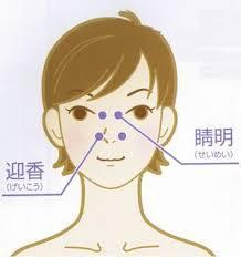ツボ 花粉 症