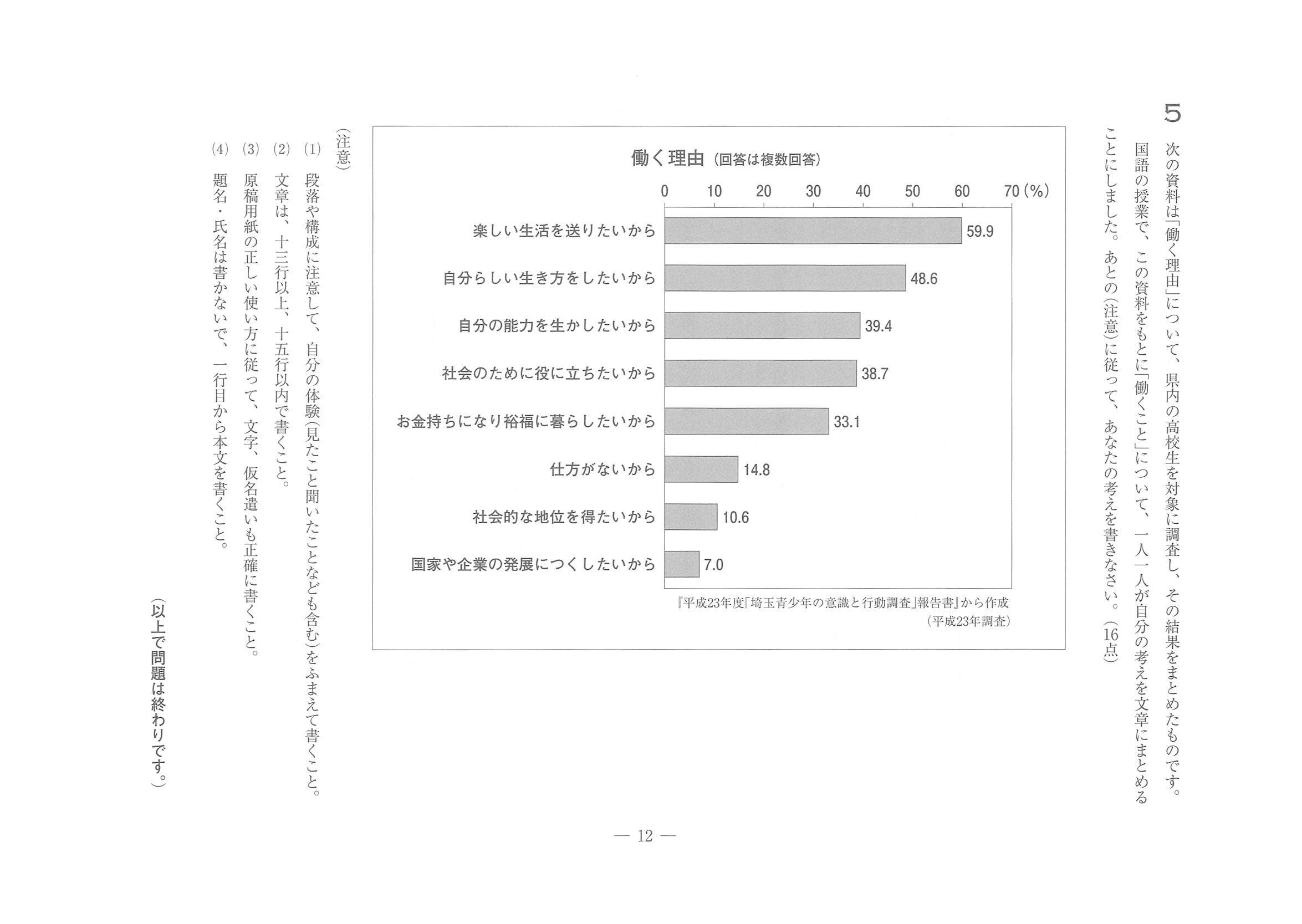 埼玉 県立 高校 入試 日程 埼玉県公立高校入試日程 2021年【令和3年度】|スタディクラブ情報局