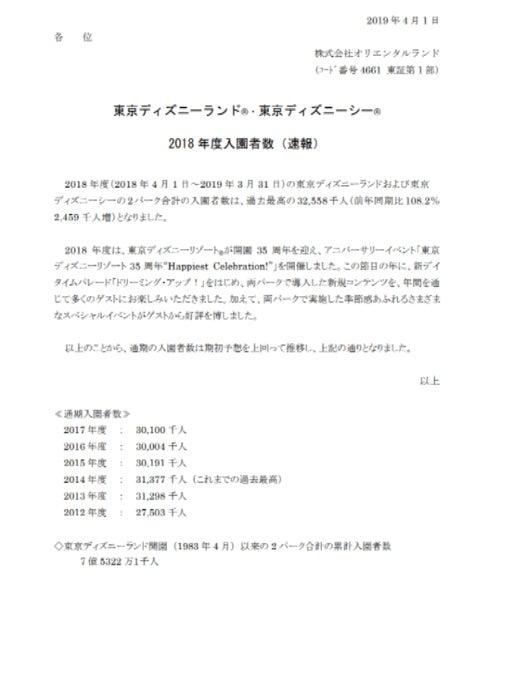 ディズニーランド 者 数 入場 東京