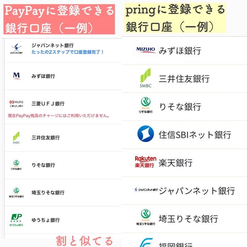 paypay 楽天 銀行