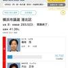 4月7日 横浜市会議員選挙 結果のご報告の画像